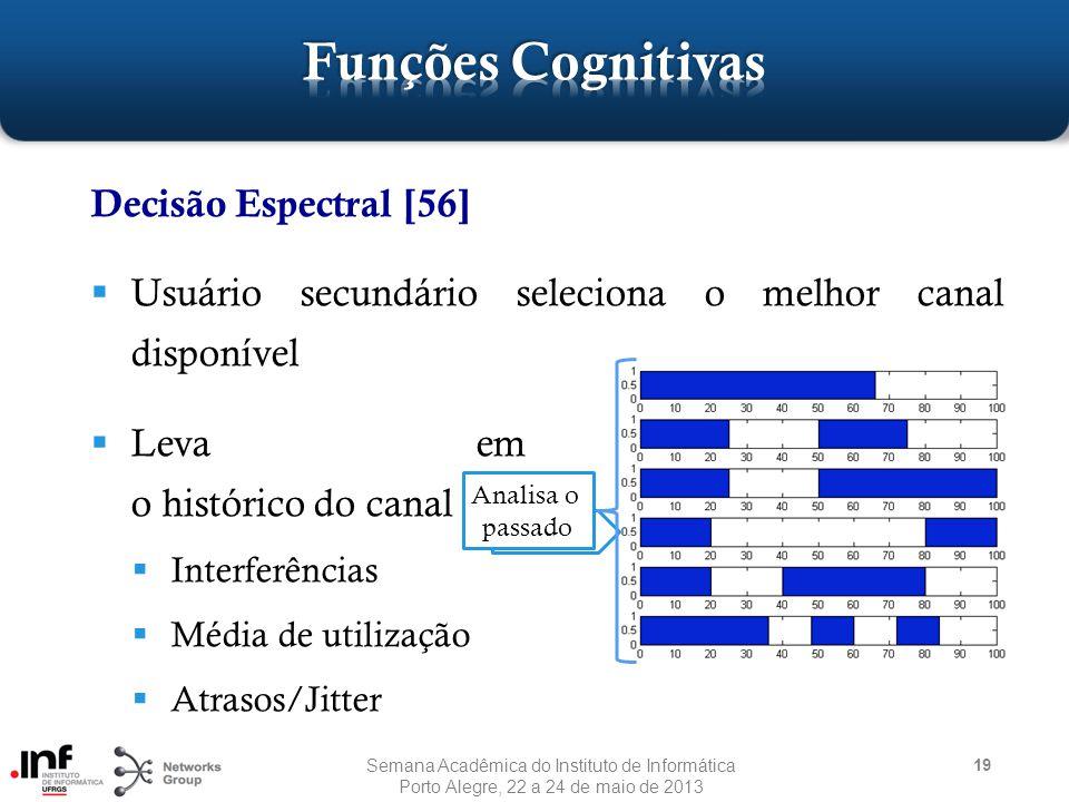 Funções Cognitivas Decisão Espectral [56]